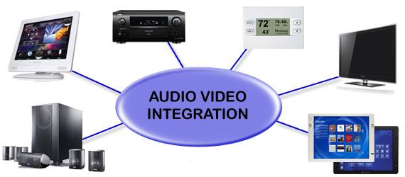 AV_integration_banner