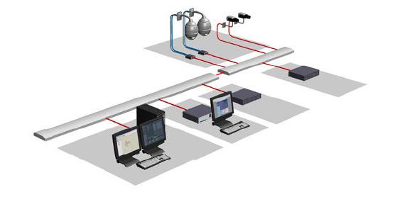 Bosch_IP_Video_System