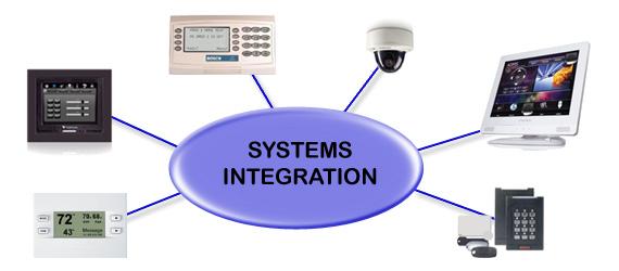 integration_banner