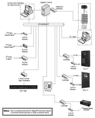 sygnal_network